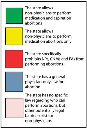 Abortions are safe when performed by nurses practitioners, physician assistants, certified nurse midwives