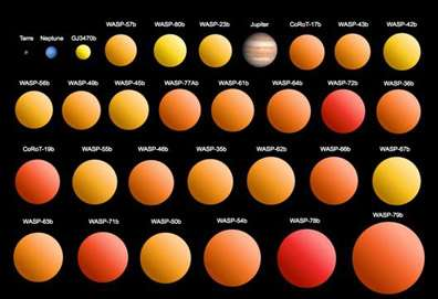 A harvest of exoplanets for the TRAPPIST robotic telescope