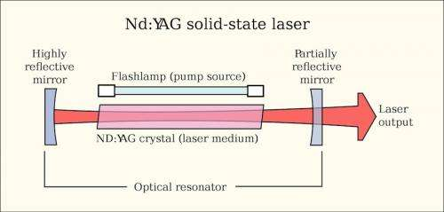 An impressive and growing array of lasers at SLAC