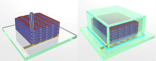 Harvard materials scientists win award for tiny 3D-printed battery