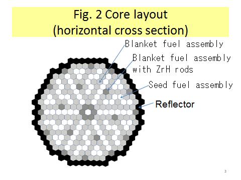 High plutonium breeding of light water cooled reactors
