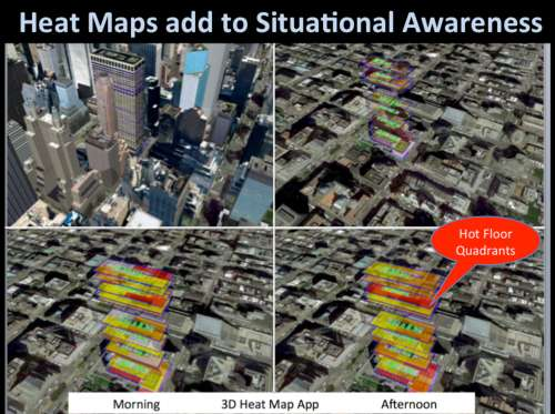 Innovative building operating system provides the brain for smarter cities