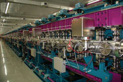 Intense 2-color double X-ray laser pulses: a powerful tool to study ultrafast processes