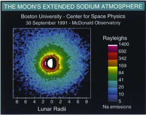 Is there an atmosphere on the Moon?