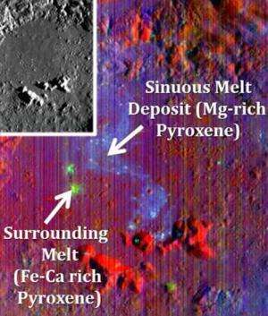 Mineral analysis of lunar crater deposit prompts a second look at the impact cratering process