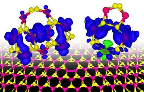 Nano magnets arise at 2-D boundaries