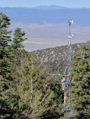 Nevada climate, environmental data network to inform research, community