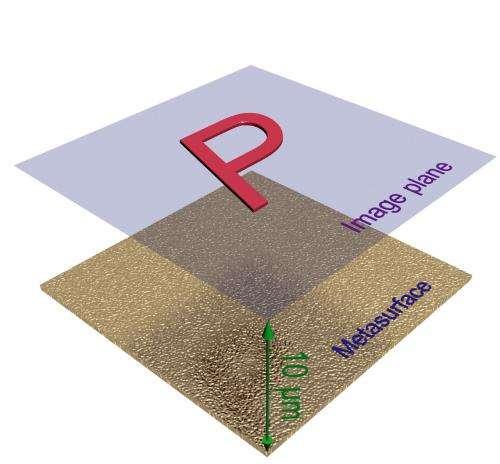 New hologram technology created with tiny nanoantennas
