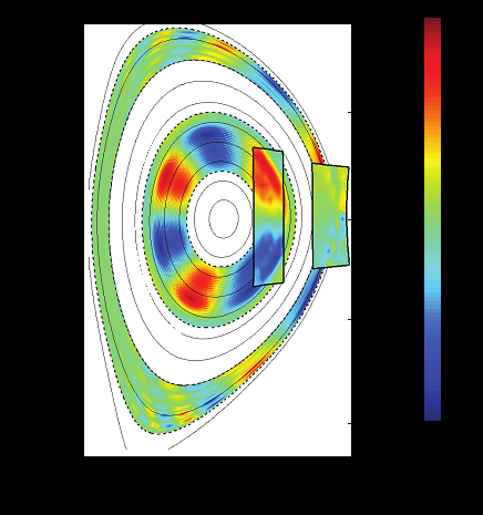 New imaging technique provides improved insight into controlling the plasma in fusion experiments