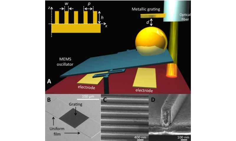 Recent study reduces Casimir force to lowest recorded level
