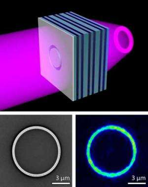 The better to see you with: Scientists build record-setting metamaterial flat lens