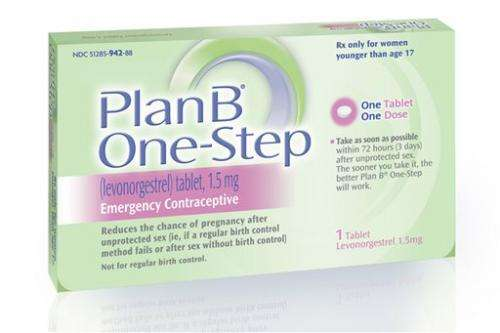 US: Morning-after pill OK for ages 15 and up