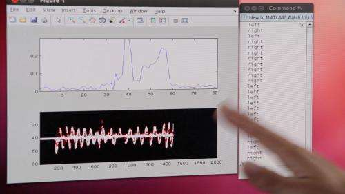 Wi-Fi signals enable gesture recognition throughout entire home (w/ Video)