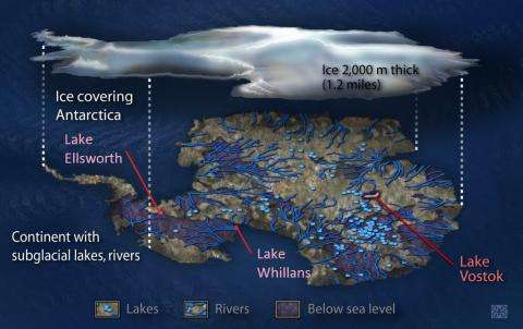 WISSARD team reaches subglacial Lake Whillans in Antarctica