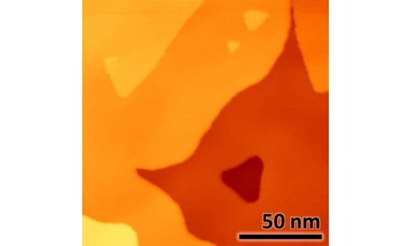 Researchers probe the properties of novel 'topological insulators'