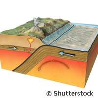 Understanding the forces that shape the Earth