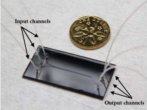 Bioengineers develop world's first microfluidic device for rapid separation and detection of non-spherical bioparticles