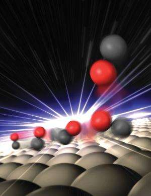 Breakthrough research shows chemical reaction in real time