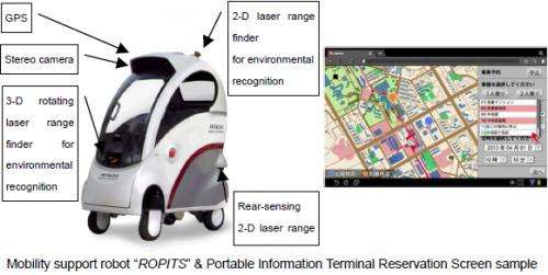 """Development of single-passenger mobility-support robot """"ROPITS"""" for autonomous locomotion on footpaths"""