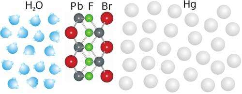 Research group discovers nano-crystals at the interface between two liquids