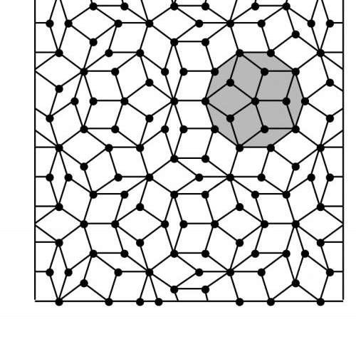 Research shows potential for quasicrystals
