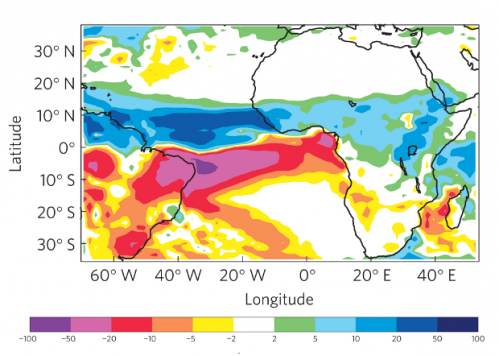 Stratospheric aerosols and their impact on Sahelian rainfall