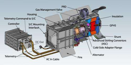 NASA halts work on its new nuclear generator for deep space exploration