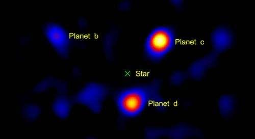Nearing One Thousand Exoplanets