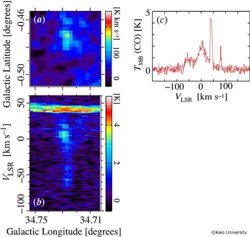 Precisely Measuring Velocity of Supernova Shockwave