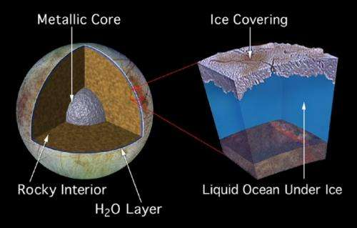 Tiny submersible could search for life in Europa's ocean