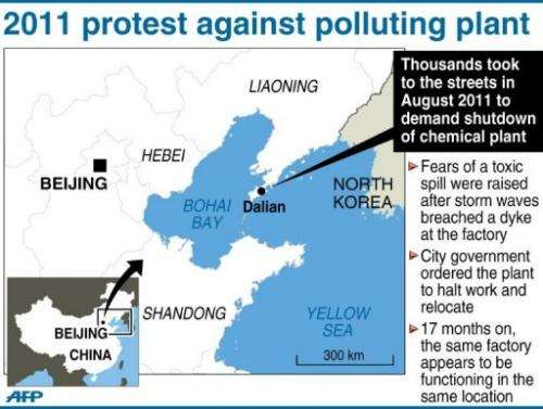 2011 protest against polluting plant
