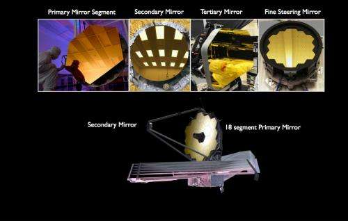 2012: The Webb telescope's big year of progress