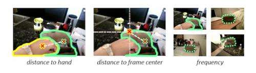 Researchers use machine learning to boil down the stories that wearable cameras are telling