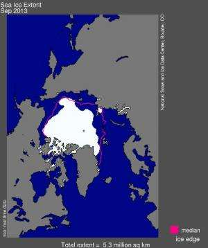 Arctic sea ice avoids last year's record low