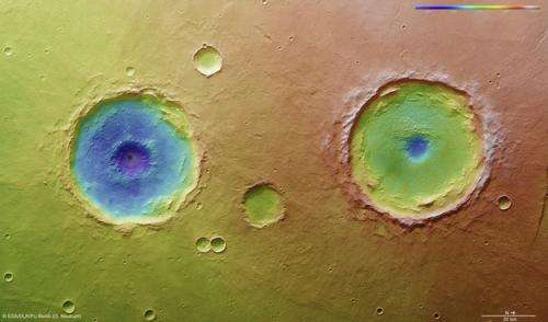 Explosive crater twins on Mars