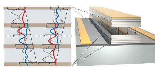 The world's most powerful terahertz quantum cascade laser