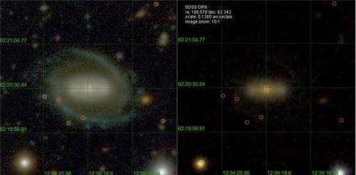 Unprecedented sky survey maps galactic evolution