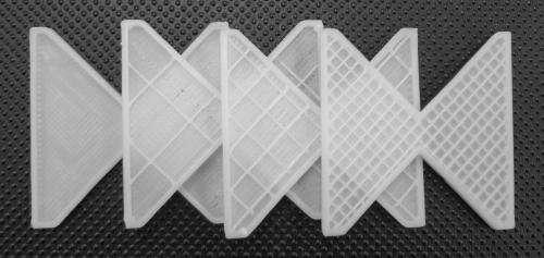 3-D printing: The greener choice