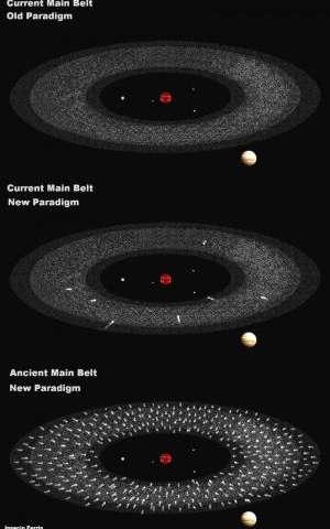 Research team reveals 'Lazarus' comets