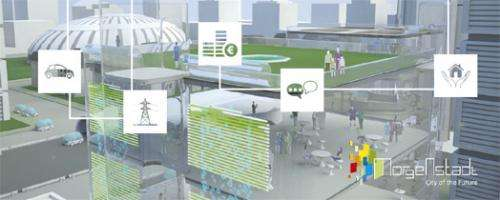 50 ideas for sustainable cities