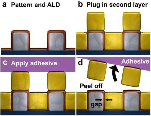 Researchers discover breakthrough technique that could make electronics smaller and better