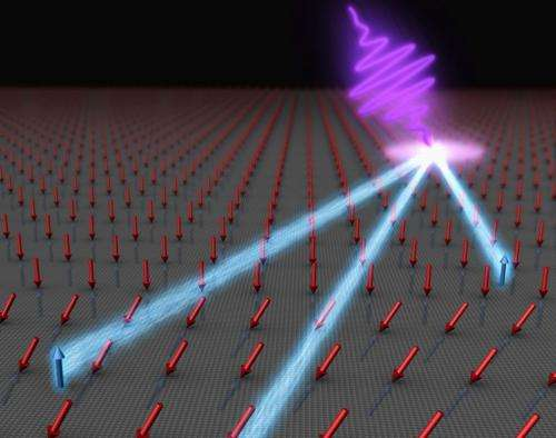 X-ray laser explores how to write data with light