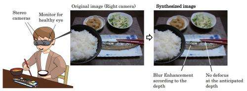 AR glasses are proposed to restore depth perception
