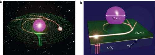 Researchers devise a way to mimic gravitational lensing in a way that can be seen