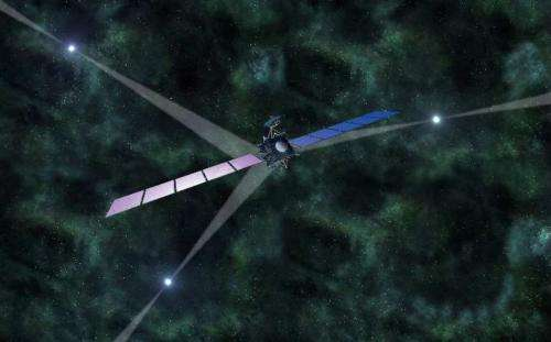 Scientists work out way to use pulsars to provide self navigation to spacecraft in solar system