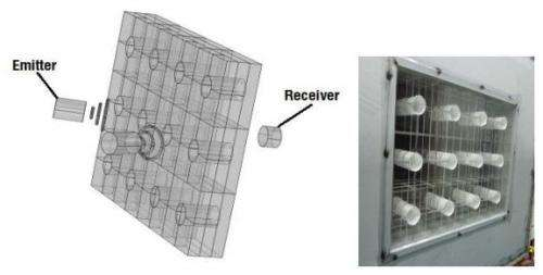 Materials scientists devise window that mutes sound but allows air to pass through