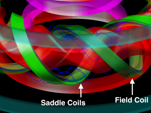 A fast new method for measuring hard-to-diagnose 3-D plasmas in fusion facilities