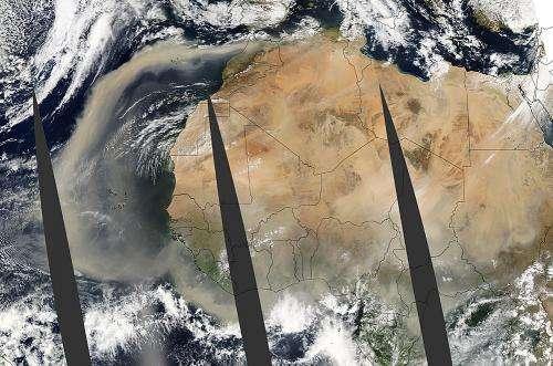 A 'green' Sahara was far less dusty than today