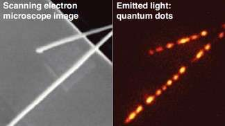 A new light source for quantum computers