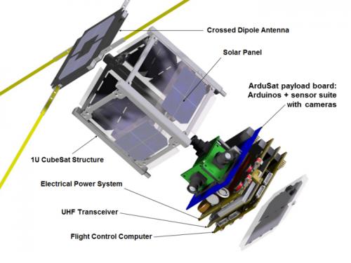 ArduSat-1 and ArduSat-X CubeSats launched into space